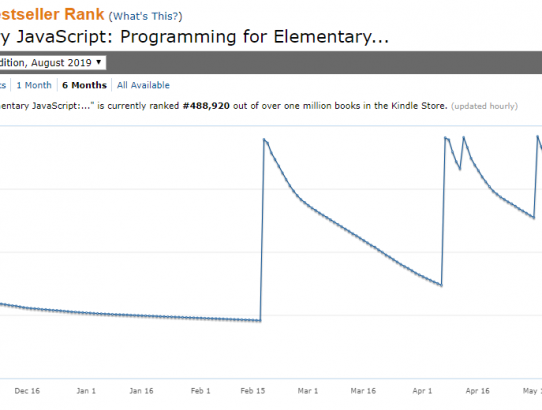 Elementary JavaScript Moving Up In Rank